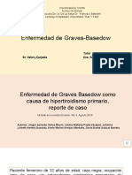Graves Basedow