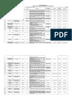 Matriz de Requisitos Legales de Seguridad y Salud Ocupacional 28-12-2014 1