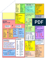 tablematconjugaisonfranaise-120930160521-phpapp01