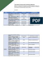 PLAN REGIONAL MULTISECTORIAL DE RESPUESTA ANTE SITUACIÓN DE EMERGENCIA