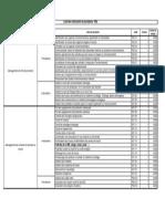 Tableau Des Procédures Et Instructions - HSE