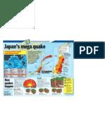 Japan's mega quake