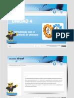 Unidad4_pdf