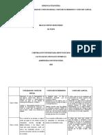 Cuadro Comparativo Sobre costo de la deuda, Costo de patrimonio y costo capital