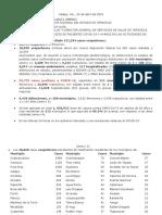 Tarjeta resumen situación casos COVID-19. 30042021 (1)