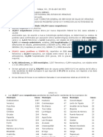 Tarjeta resumen situación casos COVID-19. 29042021