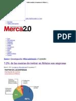 7.2 % de las cuentas de twitter en Mex son empresas