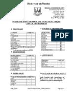 Exams Unique  Code_Commerce_09-03-2011