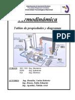 Tablas_de_propiedades_y_diagramas