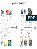 Diagrama de Ishikawa - Accidentes vehículares y Mal internet en Ecuador
