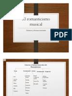 Generos y formas musicales del romanticismo