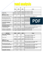 trend analysis + dupont-2