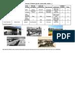 Les+Pont+Sur+Charente+Correction+PDF