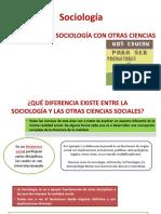 RELACION DE LA SOCIOLOGIA CON OTRAS CIENCIAS