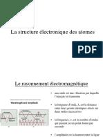 La structure électronique des atomes