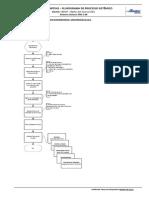 1.2.4 - Fluxograma_do_Processo MRE