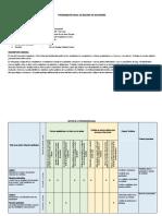 Programaciones Anuales Modificadas Fcc Segun Rm 199-2015 Dcn Modificado
