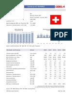Länderprofil Schweiz
