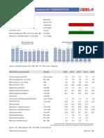 Länderprofil Tschadikistan