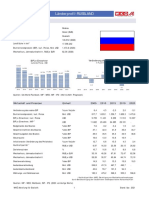 Länderprofil Russland