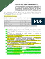Equipamientos Ley 23354