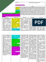 Matríz de competencias-CONSTRUYE SU IDENTIDAD (1)