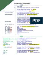 Deutsch Genusregeln