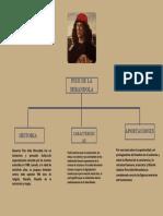 Desarrollo guía de Filosofía   Mapa conceptual