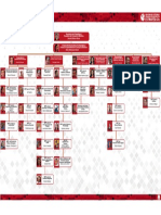 2.5.2021 Estructura de Gobierno RL