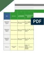 Matriz-Impactos Ambientales_Grupo8