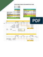 Resumen Resultados Proyecto Minmetalica
