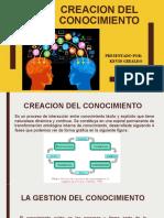 CREACION DEL CONOCIMIENTO