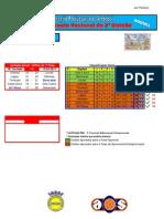 Resultados da 18ª Jornada do Campeonato Nacional da 3ª Divisão em Andebol