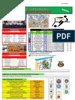 Resultados da 16ª Jornada do Campeonato Distrital da AF Évora em Futsal