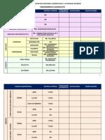 TABLA PARA REPORTAR FUNCIONES