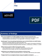AdMob-Mobile-Metrics-Jan-10-Survey-Supplement