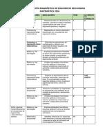 Matriz de evaluación diagnóstica MATE - 2 °