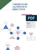 Modelo de DIAGNÓSTICOdirectivo