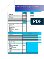 Monthly Commercial KPI Report Template