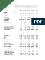 origional balance sheet