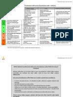 PLIDA A2 - Criteri Valutazione Prove Scrivere