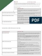 Hoja_calculo_OpenOffice_documento