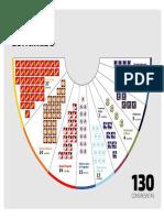 Composicion Congreso 2021-2026
