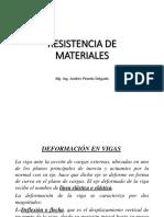 Deformación en Vigas - Area de Momentos RESISTENCIA DE LOS MATERIALES