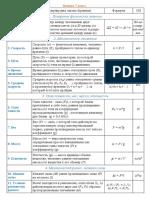 phpWNeCQW_Fizika-7-klass-Formuly