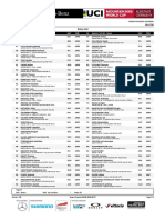 2021 Albstadt XC World Cup Entry List