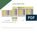 Planilha de Cálculo Laeq (Desbloqueada)