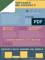 The Importance of Zero poverty