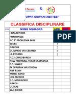 CLASSIFICA DISCIPLINARE(1)