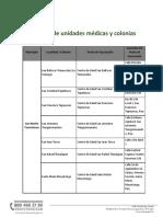 Sedes de Vacunacion Para Personas de 50 a 59 Años en Puebla